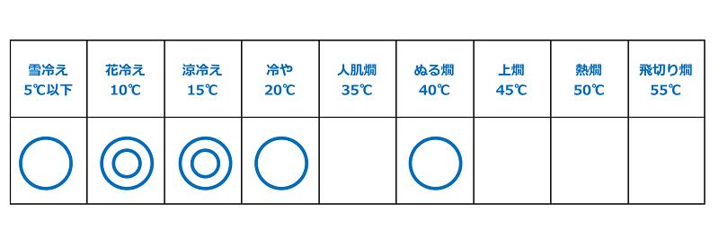 temp_miyuki