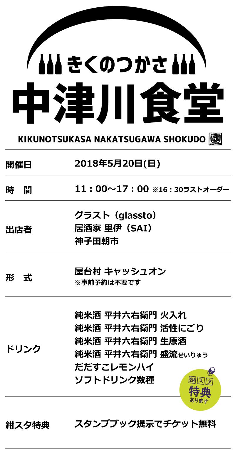 きくのつかさの蔵開き概要_nakashoku
