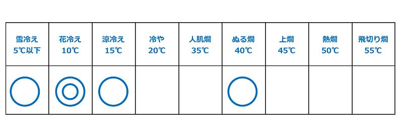 temp_nigori