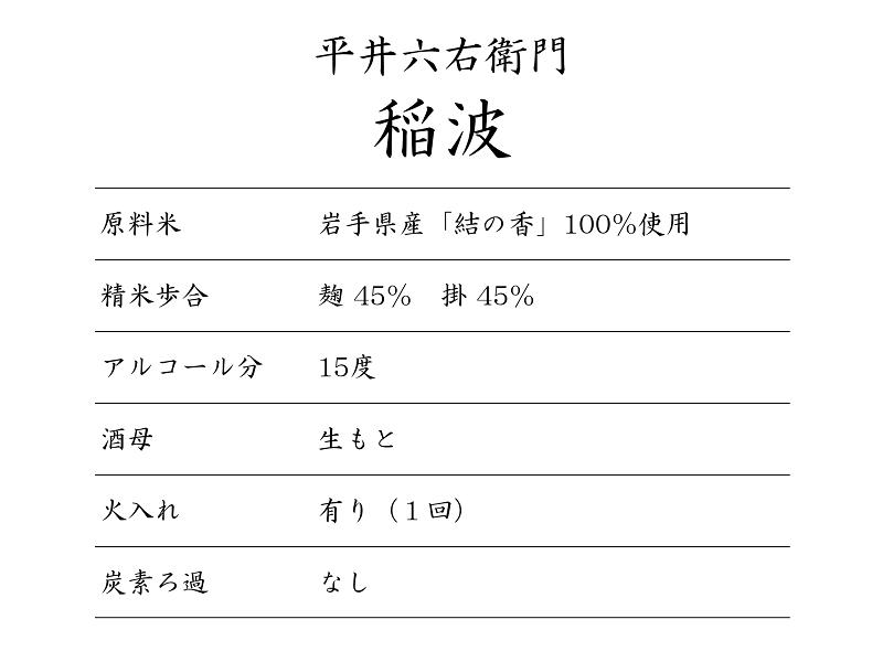 hirairokuemon_inami2