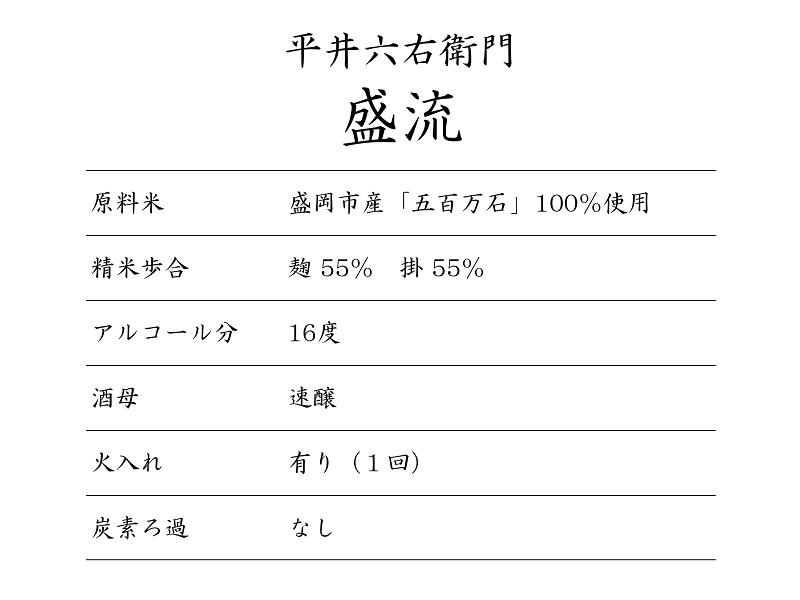 hirairokuemon_seiryu2