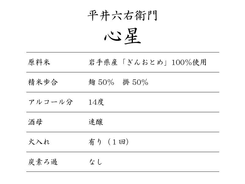hirairokuemon_shinboshi2