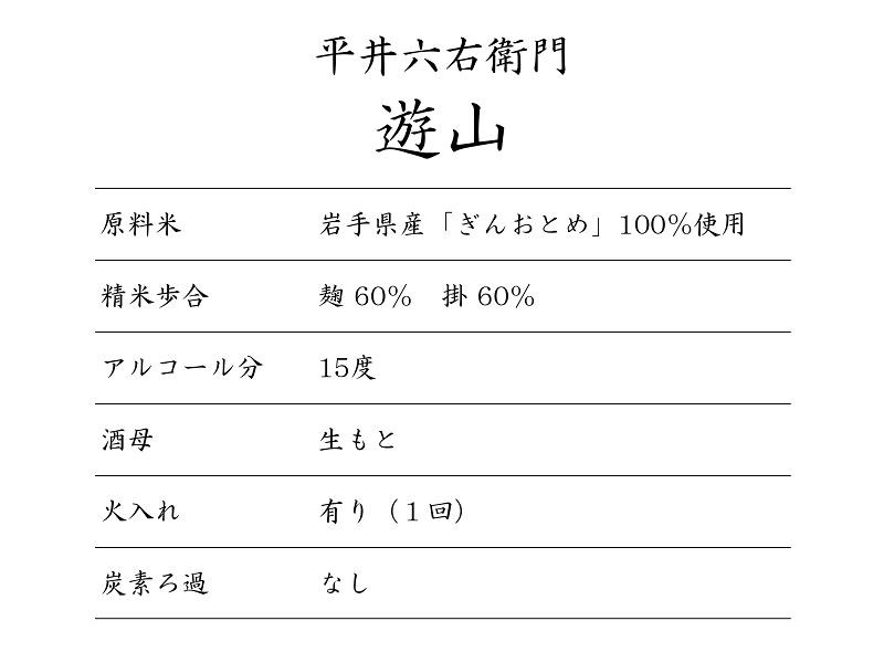 hirairokuemon_yusan2