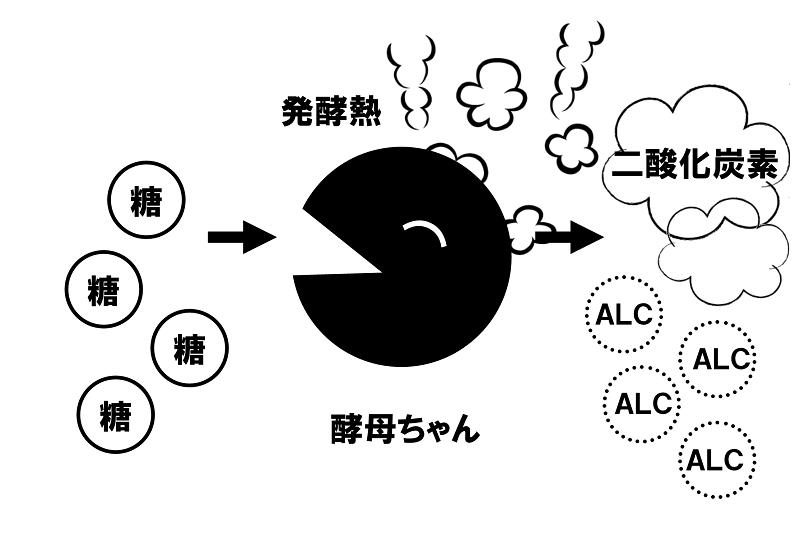 日本酒の「甘口」「辛口」問題1