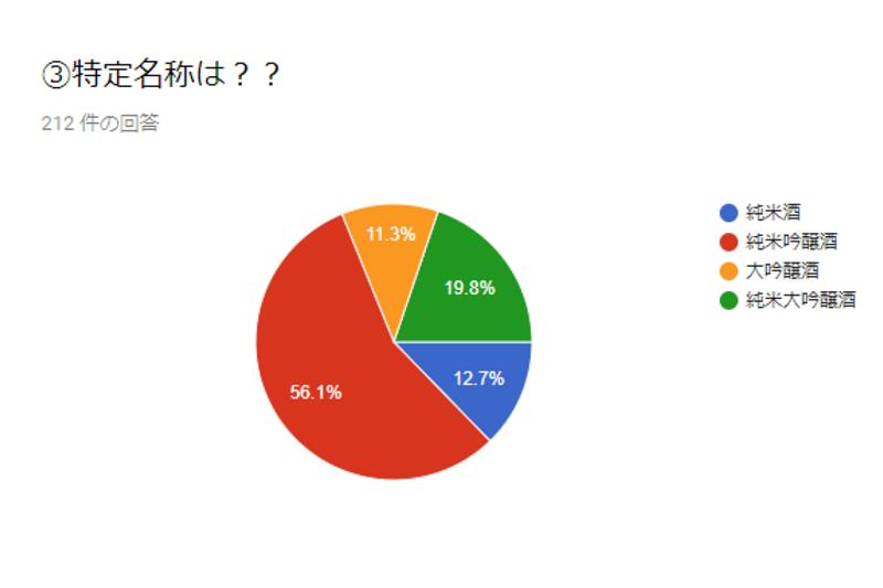 sicifukujin_hikoukai_answer2019c