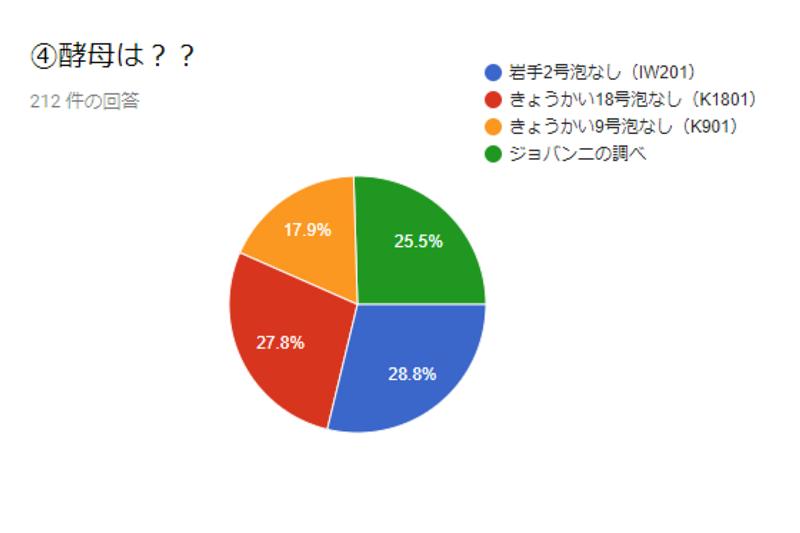 sicifukujin_hikoukai_answer2019d