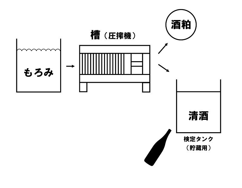 kikunotsukasa_hatsufune2019_lp2