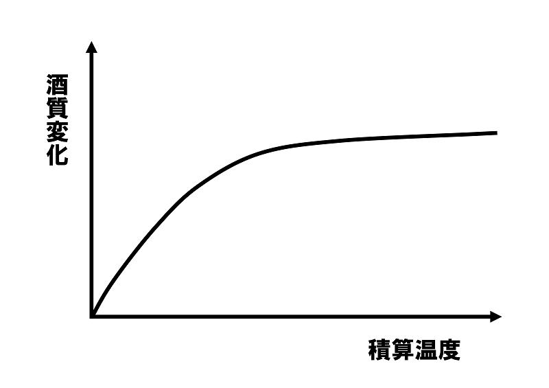sekisanondo_sake