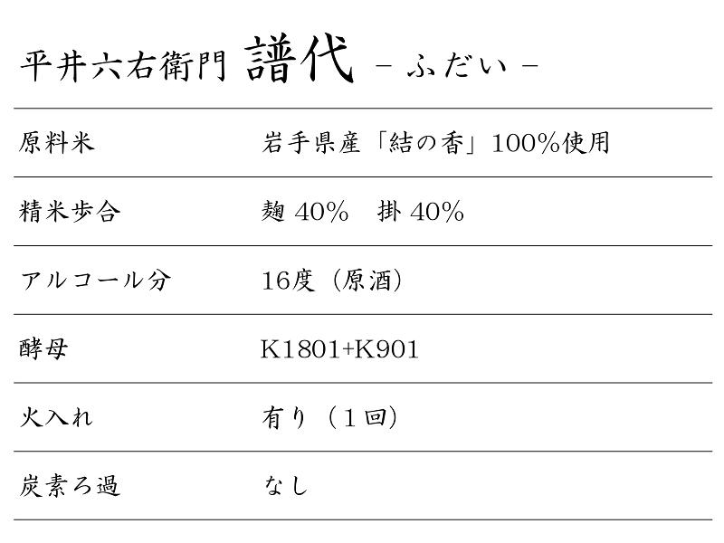 hirairokuemon_fudai3