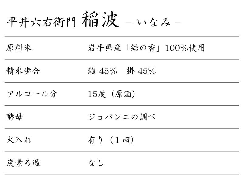 hirairokuemon_inami3