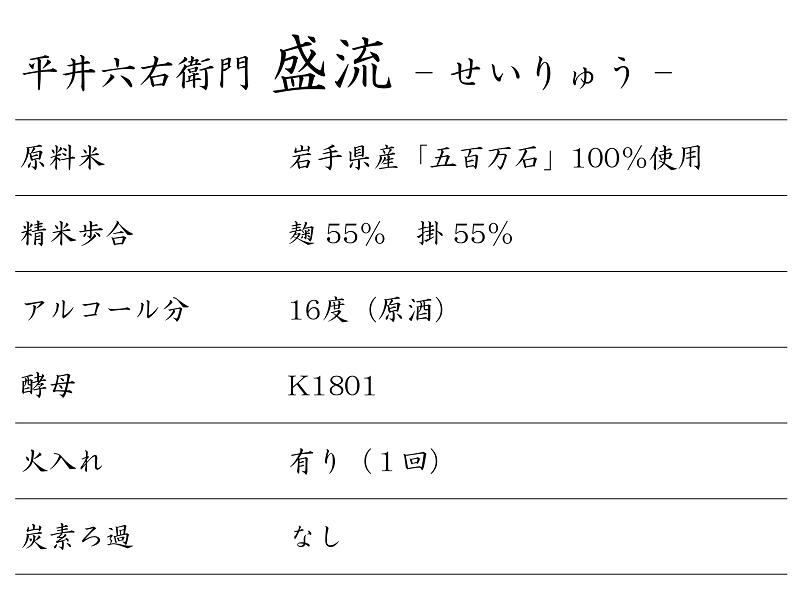 hirairokuemon_seiryu3