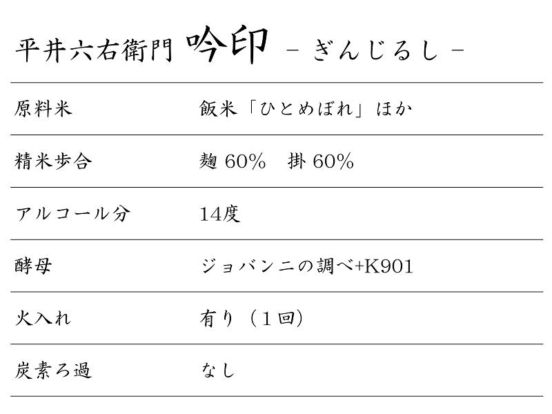 hirairokuemon_ginjirushi3
